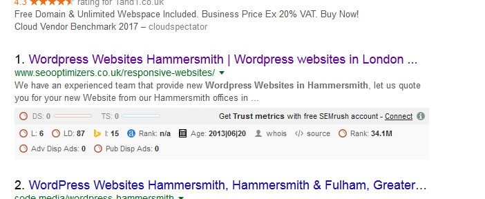 Search Engine Optimization in Hammersmith